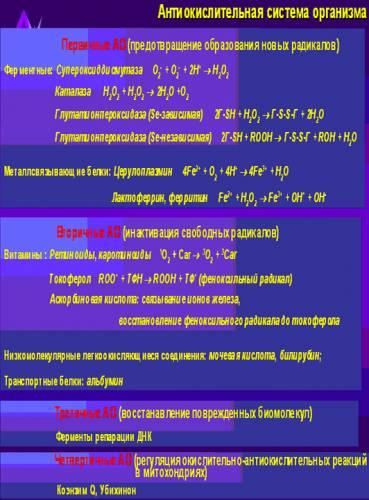 Осложнения псориаза Полное
